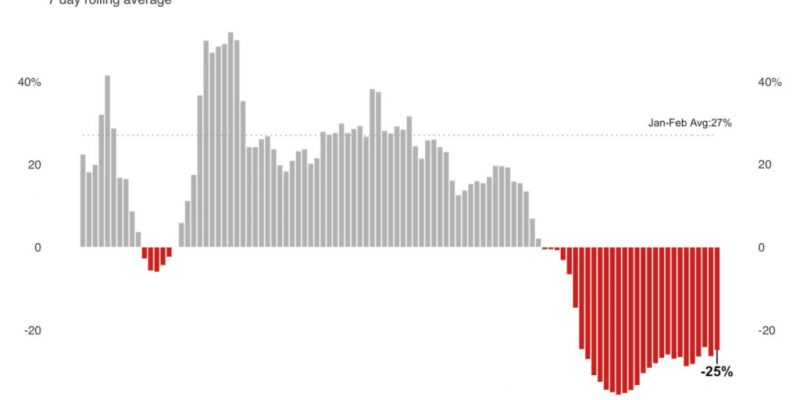 Home Prices Resilient Due to Low Inventory, Despite Big Drop in Sales Volume