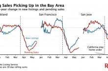 As Remote Work Continues, Bay Area Homebuyers Hone In on Oakland and Other Suburbs